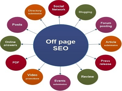 12 Best off-page SEO Trends and Techniques