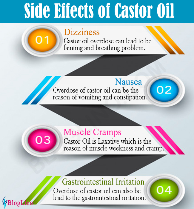Is There Any Side Effects of Castor Oil?
