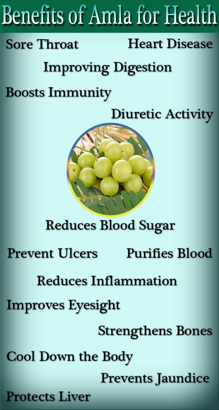 amla-benefits-for-health